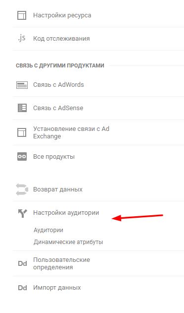 ремаркетинг google